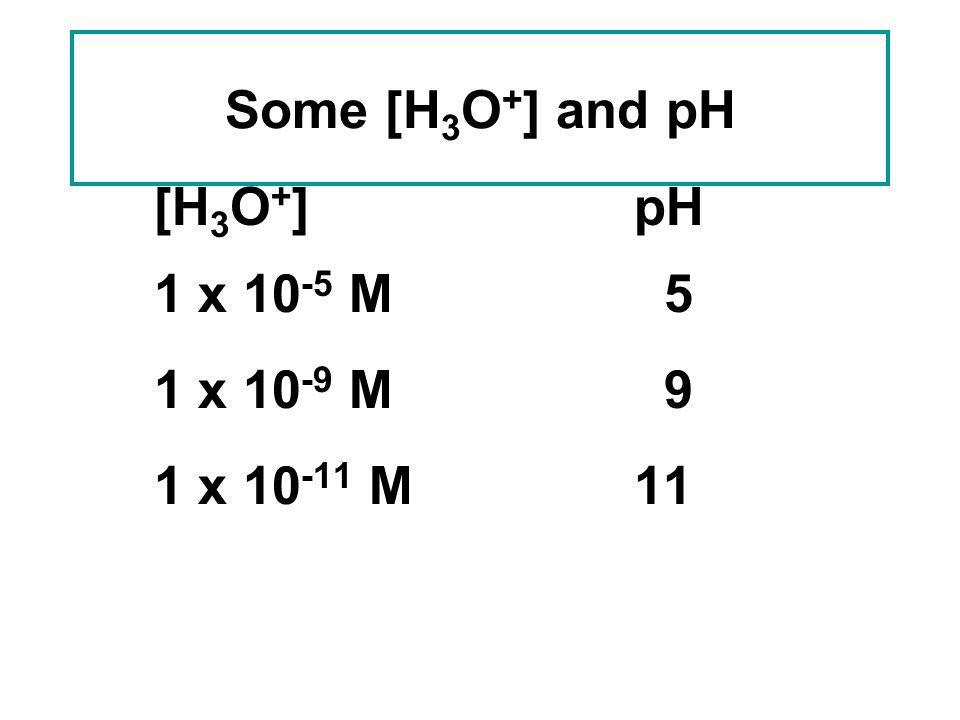 Some [H3O+] and pH [H3O+] pH 1 x 10-5 M 5 1 x 10-9 M 9 1 x 10-11 M 11
